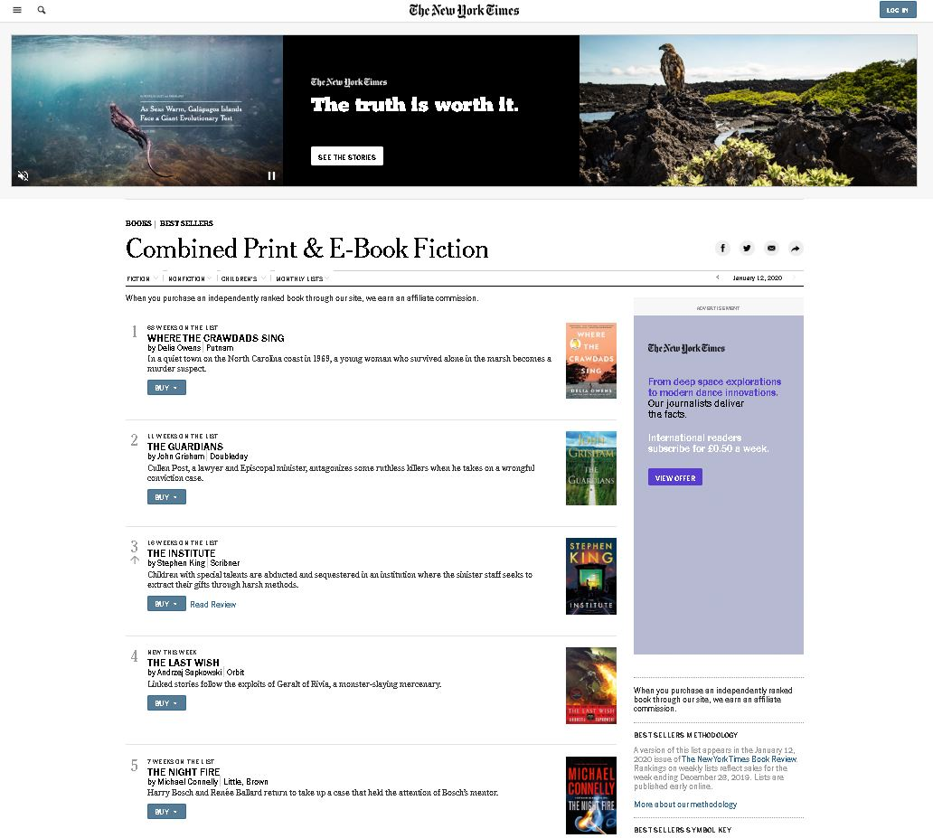 The Last Wish - Witcher First Book a New York Times Best Seller - Again